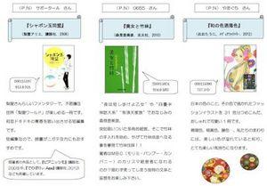 SupTsuushin07-2.jpg